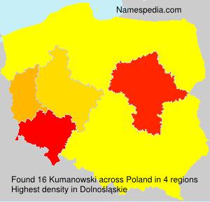 Kumanowski