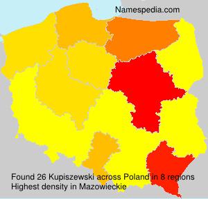 Kupiszewski
