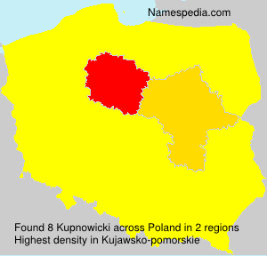 Kupnowicki