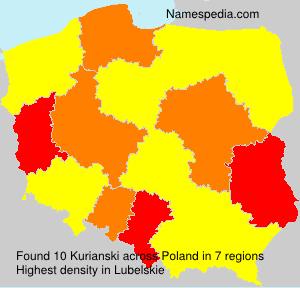 Kurianski