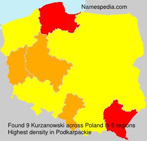 Kurzanowski