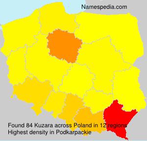 Kuzara