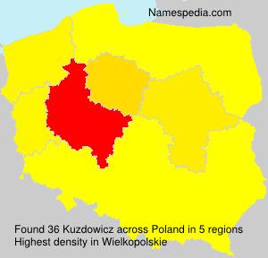 Kuzdowicz