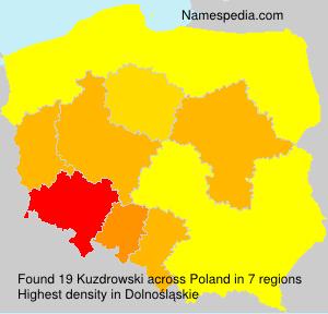 Kuzdrowski
