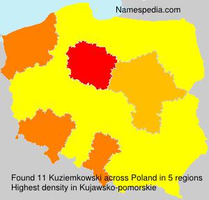Kuziemkowski