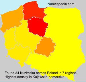 Kuzimska