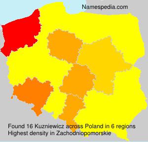 Kuzniewicz
