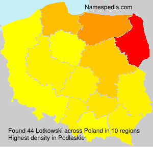Lotkowski