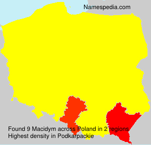 Macidym