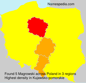 Magrowski