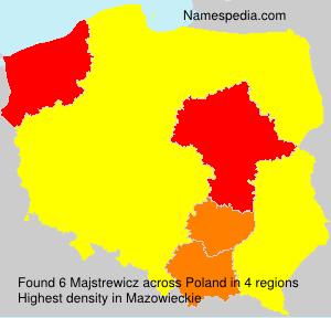 Majstrewicz