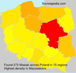 Masiak