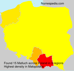Matluch