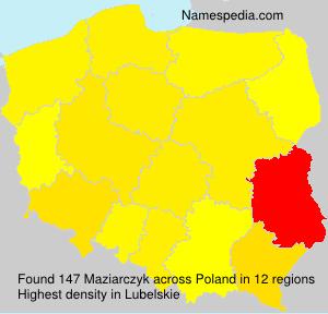 Maziarczyk