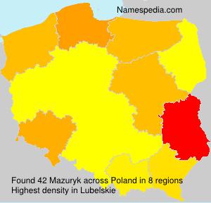Mazuryk