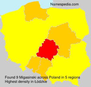 Migasinski