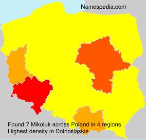 Mikoluk