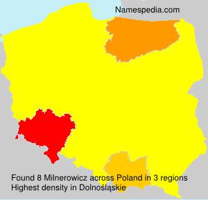 Milnerowicz