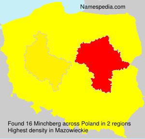 Minchberg