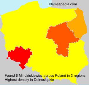 Mindziukiewicz