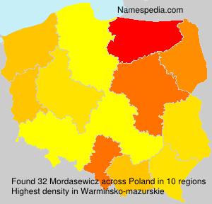 Mordasewicz