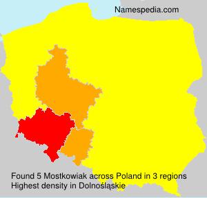 Mostkowiak