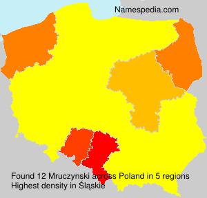 Mruczynski