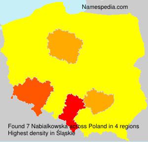 Nabialkowska