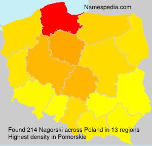 Nagorski