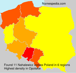 Nahalewicz