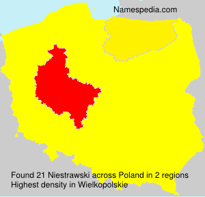 Niestrawski
