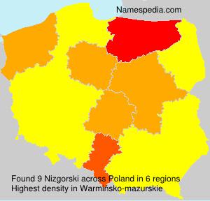 Nizgorski