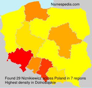 Niznikiewicz