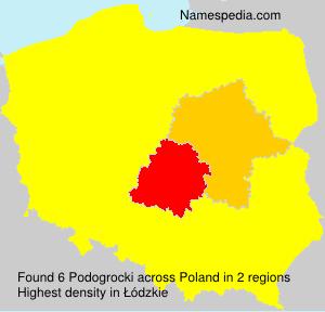 Podogrocki