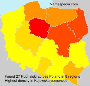 Ruchalski