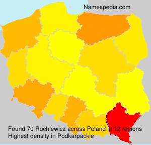 Ruchlewicz