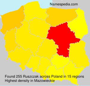 Ruszczak - Poland