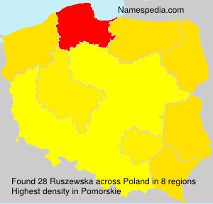 Ruszewska