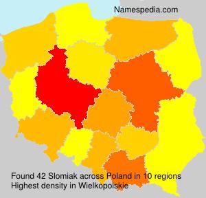 Slomiak