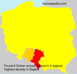 Surname Sufner in Poland