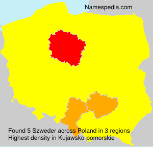 Szweder