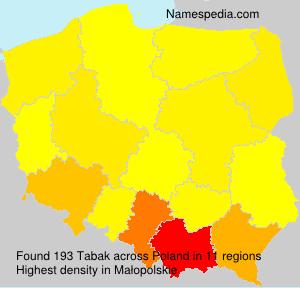 Surname Tabak in Poland