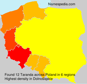 Taranda