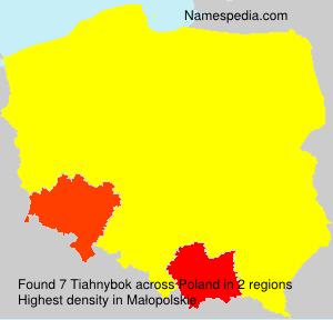 Tiahnybok