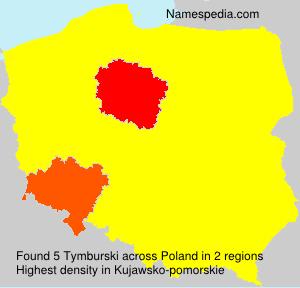 Tymburski