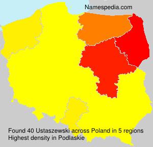 Ustaszewski