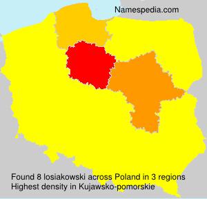 losiakowski