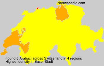 Arabaci