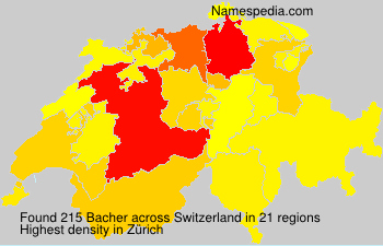 Surname Bacher in Switzerland