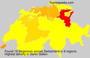 Beganovic